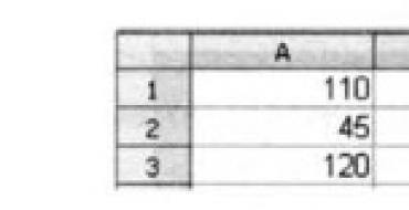 Дан фрагмент электронной таблицы a2 d2